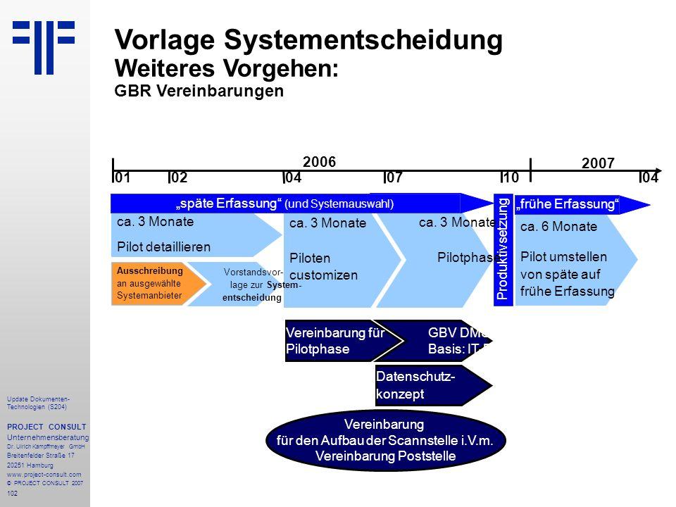 102 Update Dokumenten- Technologien (S204) PROJECT CONSULT Unternehmensberatung Dr.