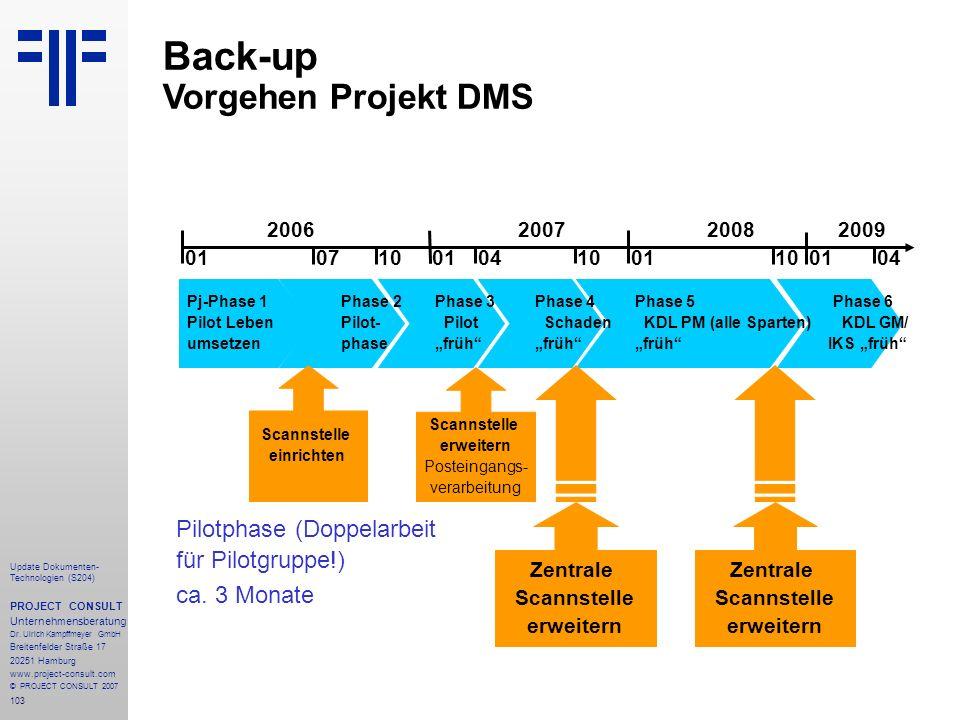 103 Update Dokumenten- Technologien (S204) PROJECT CONSULT Unternehmensberatung Dr. Ulrich Kampffmeyer GmbH Breitenfelder Straße 17 20251 Hamburg www.