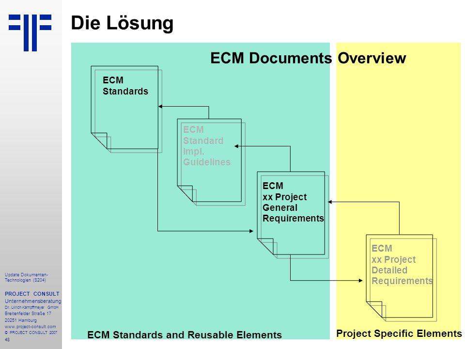 48 Update Dokumenten- Technologien (S204) PROJECT CONSULT Unternehmensberatung Dr.
