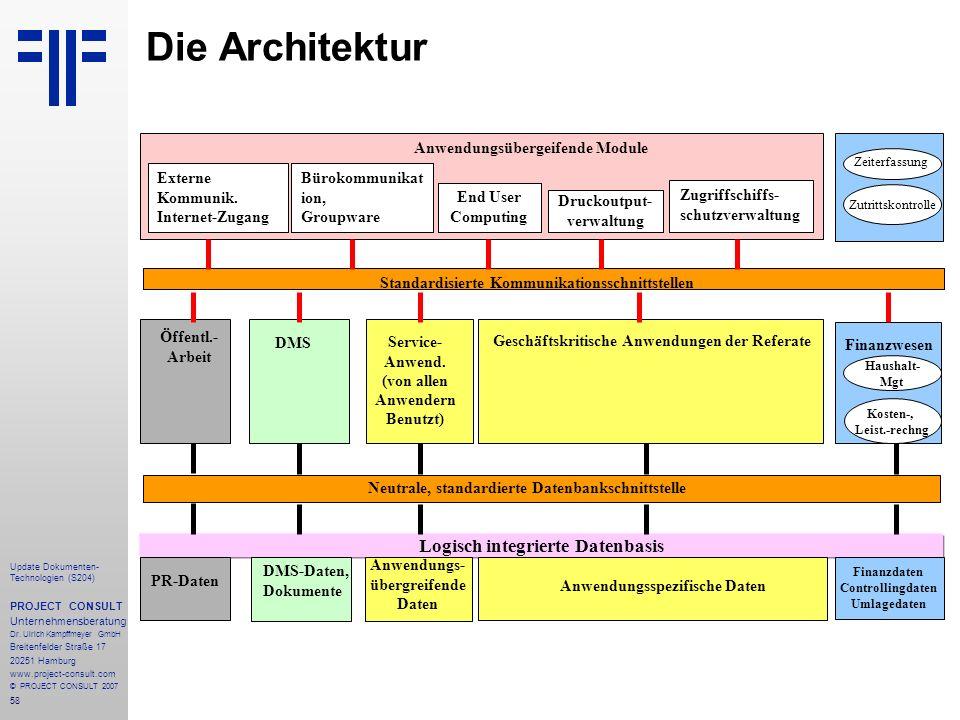 58 Update Dokumenten- Technologien (S204) PROJECT CONSULT Unternehmensberatung Dr.