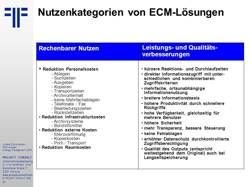 30 Update Dokumenten- Technologien Change Management 2009 PROJECT CONSULT Unternehmensberatung Dr. Ulrich Kampffmeyer GmbH Breitenfelder Straße 17 202