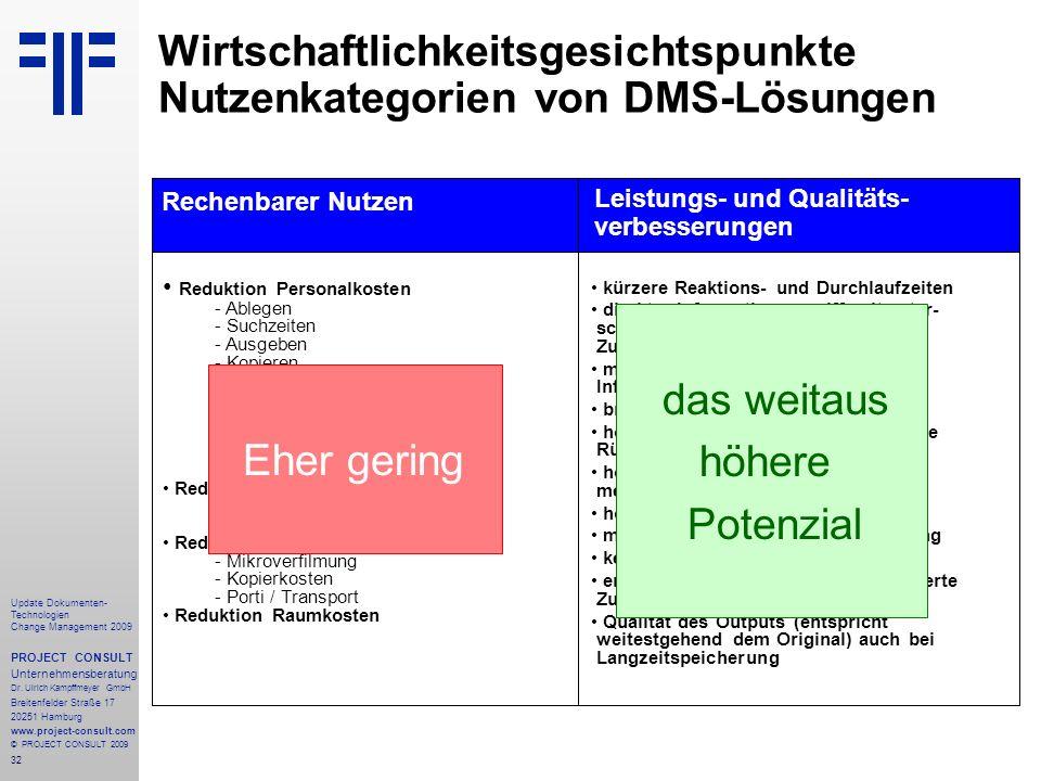 32 Update Dokumenten- Technologien Change Management 2009 PROJECT CONSULT Unternehmensberatung Dr. Ulrich Kampffmeyer GmbH Breitenfelder Straße 17 202