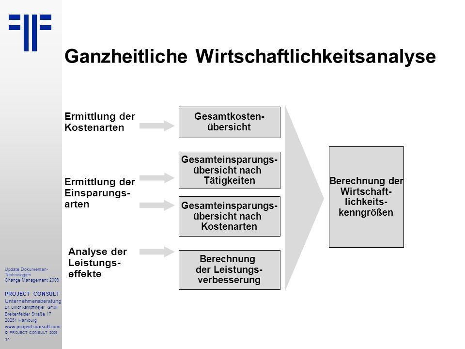 34 Update Dokumenten- Technologien Change Management 2009 PROJECT CONSULT Unternehmensberatung Dr. Ulrich Kampffmeyer GmbH Breitenfelder Straße 17 202