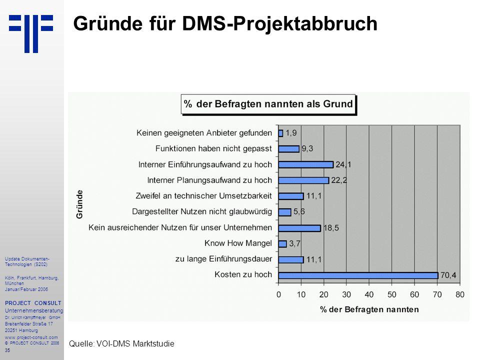 35 Update Dokumenten- Technologien (S202) Köln, Frankfurt, Hamburg, München Januar/Februar 2006 PROJECT CONSULT Unternehmensberatung Dr.