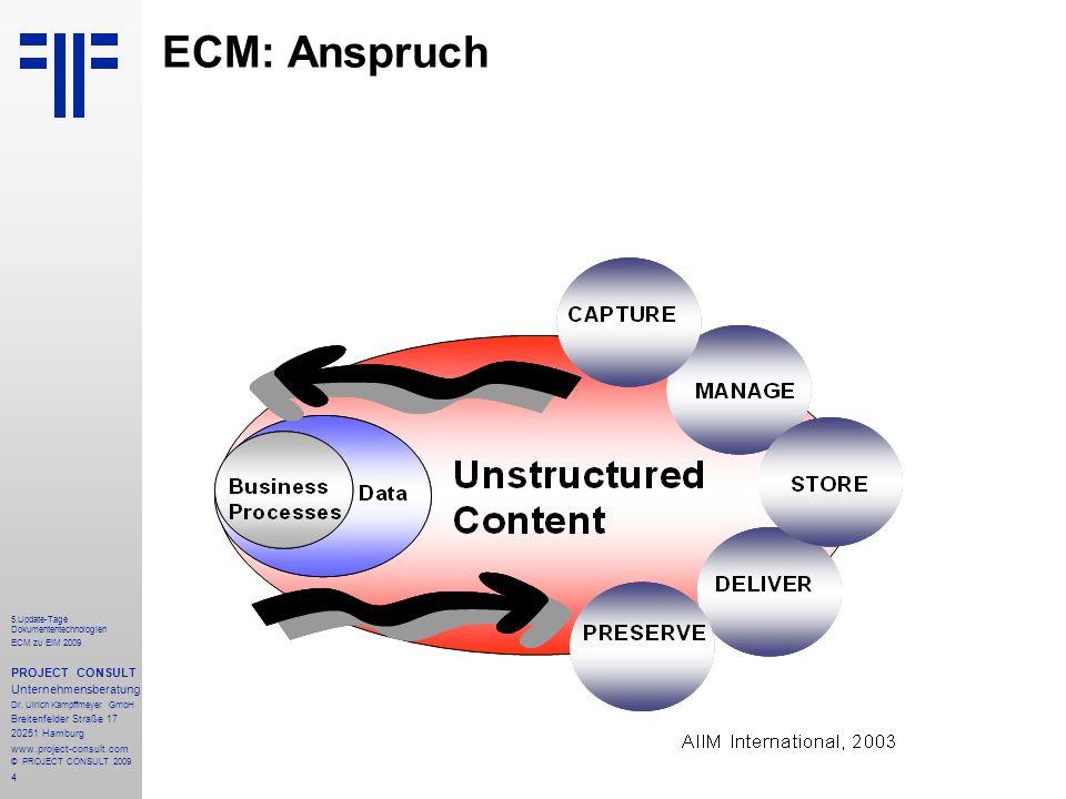 4 5.Update-Tage Dokumententechnologien ECM zu EIM 2009 PROJECT CONSULT Unternehmensberatung Dr.