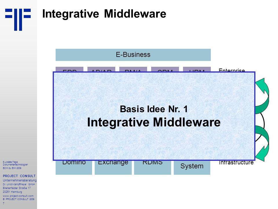18 5.Update-Tage Dokumententechnologien ECM zu EIM 2009 PROJECT CONSULT Unternehmensberatung Dr.