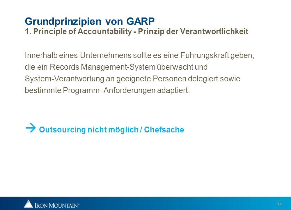 11 Grundprinzipien von GARP 1. Principle of Accountability - Prinzip der Verantwortlichkeit Innerhalb eines Unternehmens sollte es eine Führungskraft