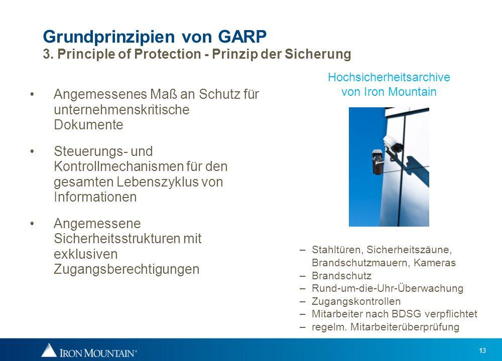 13 Grundprinzipien von GARP 3. Principle of Protection - Prinzip der Sicherung Angemessenes Maß an Schutz für unternehmenskritische Dokumente Steuerun