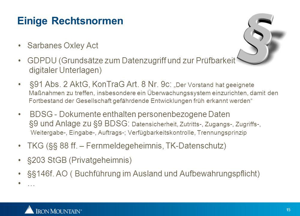 15 Einige Rechtsnormen Sarbanes Oxley Act GDPDU (Grundsätze zum Datenzugriff und zur Prüfbarkeit digitaler Unterlagen) §91 Abs. 2 AktG, KonTraG Art. 8