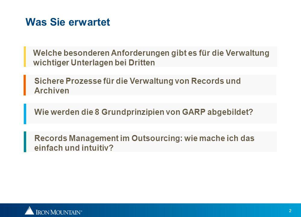 13 Grundprinzipien von GARP 3.