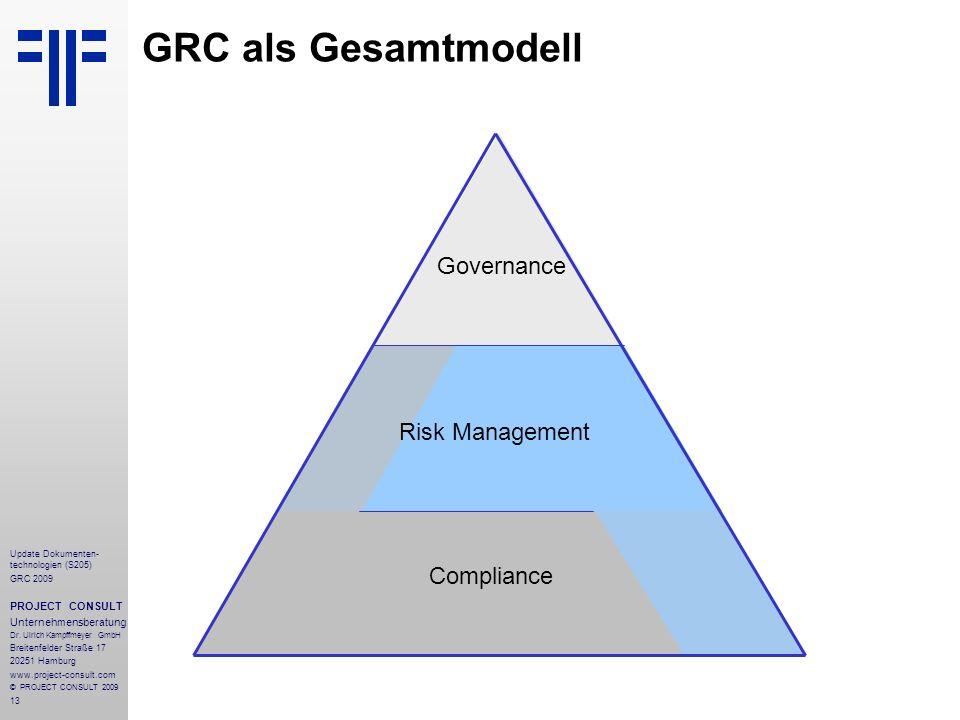 13 Update Dokumenten- technologien (S205) GRC 2009 PROJECT CONSULT Unternehmensberatung Dr. Ulrich Kampffmeyer GmbH Breitenfelder Straße 17 20251 Hamb