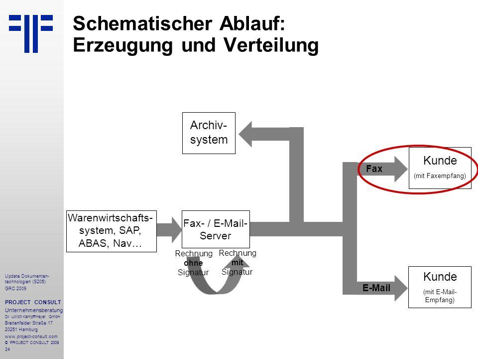 34 Update Dokumenten- technologien (S205) GRC 2009 PROJECT CONSULT Unternehmensberatung Dr. Ulrich Kampffmeyer GmbH Breitenfelder Straße 17 20251 Hamb