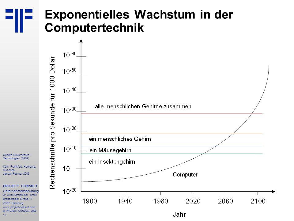 10 Exponentielles Wachstum in der Computertechnik Update Dokumenten- Technologien (S202) Köln, Frankfurt, Hamburg, München Januar/Februar 2006 PROJECT