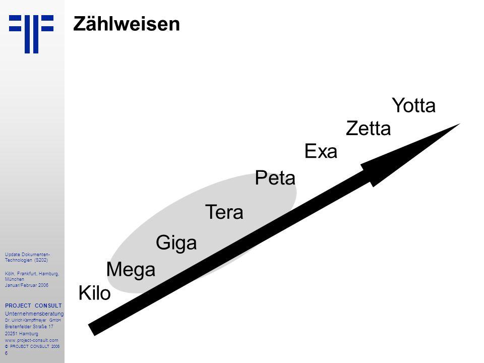 6 Zählweisen Kilo Zetta Exa Peta Tera Giga Mega Yotta Update Dokumenten- Technologien (S202) Köln, Frankfurt, Hamburg, München Januar/Februar 2006 PRO