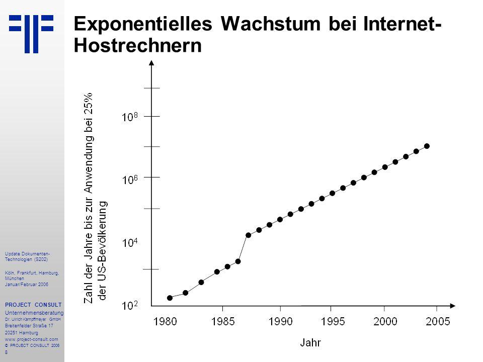 8 Exponentielles Wachstum bei Internet- Hostrechnern Update Dokumenten- Technologien (S202) Köln, Frankfurt, Hamburg, München Januar/Februar 2006 PROJ