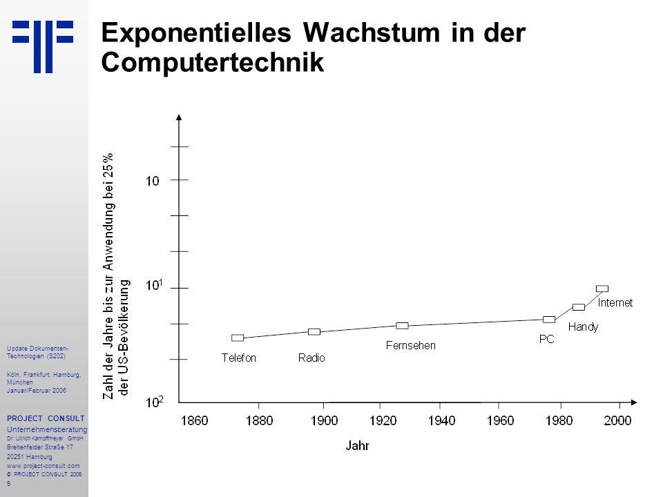 9 Exponentielles Wachstum in der Computertechnik Update Dokumenten- Technologien (S202) Köln, Frankfurt, Hamburg, München Januar/Februar 2006 PROJECT