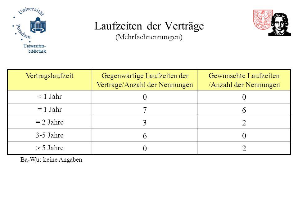 Laufzeiten der Verträge (Mehrfachnennungen) VertragslaufzeitGegenwärtige Laufzeiten der Verträge/Anzahl der Nennungen Gewünschte Laufzeiten /Anzahl de