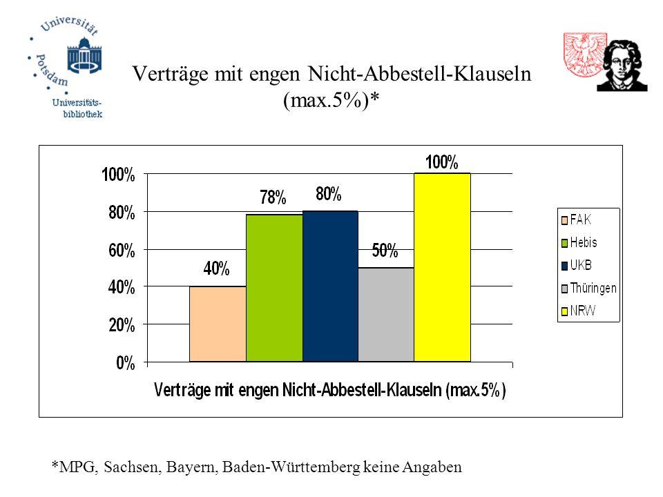 Verträge mit engen Nicht-Abbestell-Klauseln (max.5%)* *MPG, Sachsen, Bayern, Baden-Württemberg keine Angaben