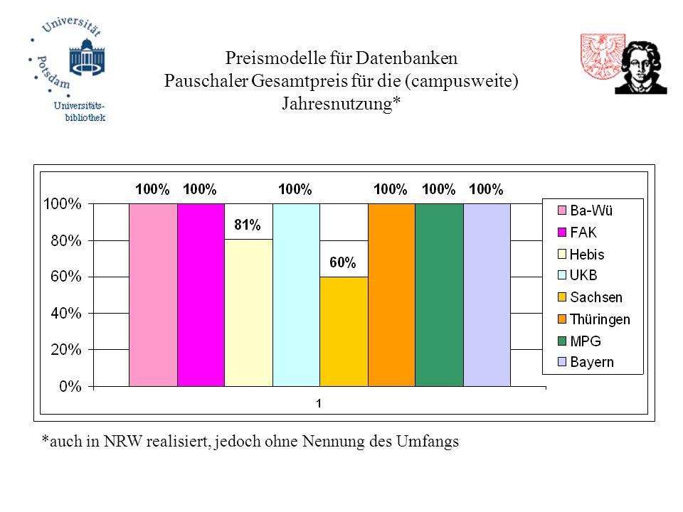 Preismodelle für Datenbanken Pauschaler Gesamtpreis für die (campusweite) Jahresnutzung* *auch in NRW realisiert, jedoch ohne Nennung des Umfangs