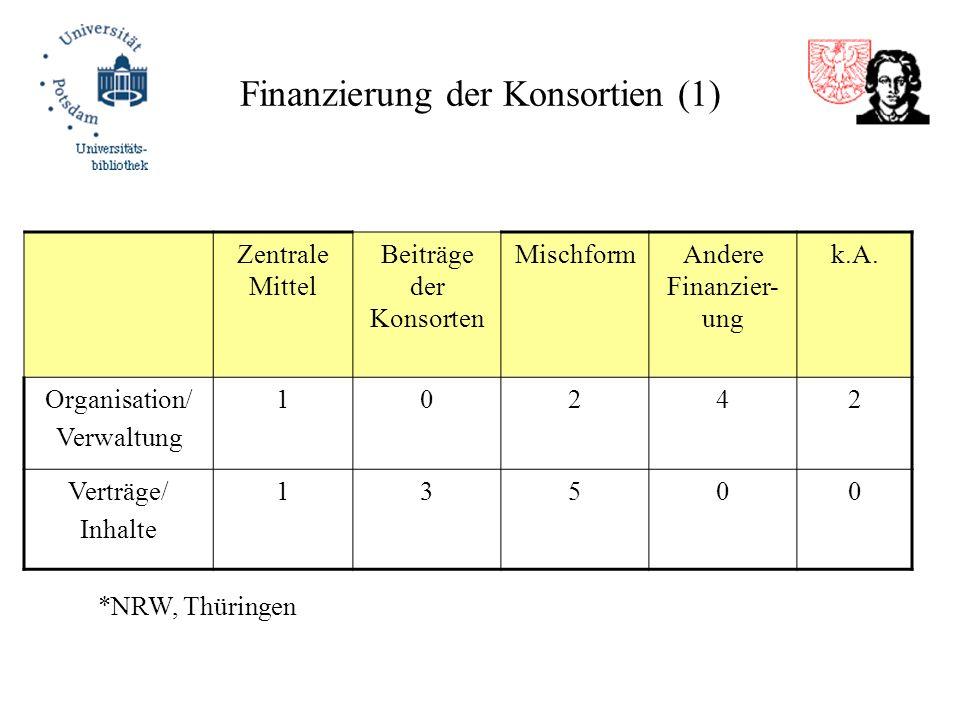 Finanzierung der Konsortien (1) Zentrale Mittel Beiträge der Konsorten MischformAndere Finanzier- ung k.A. Organisation/ Verwaltung 10242 Verträge/ In