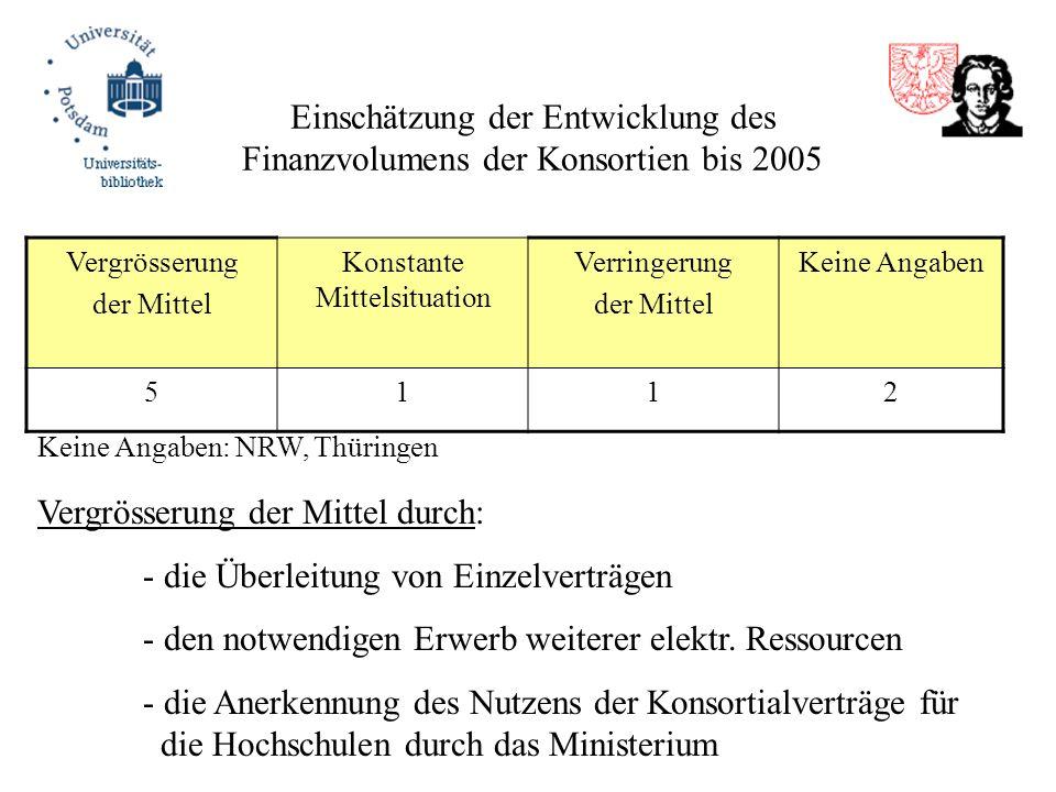 Einschätzung der Entwicklung des Finanzvolumens der Konsortien bis 2005 Vergrösserung der Mittel Konstante Mittelsituation Verringerung der Mittel Keine Angaben 5112 Vergrösserung der Mittel durch: - die Überleitung von Einzelverträgen - den notwendigen Erwerb weiterer elektr.