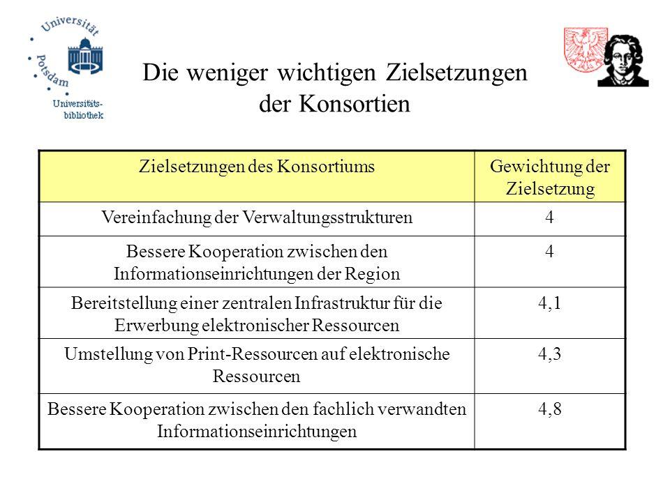 Die weniger wichtigen Zielsetzungen der Konsortien Zielsetzungen des KonsortiumsGewichtung der Zielsetzung Vereinfachung der Verwaltungsstrukturen4 Be