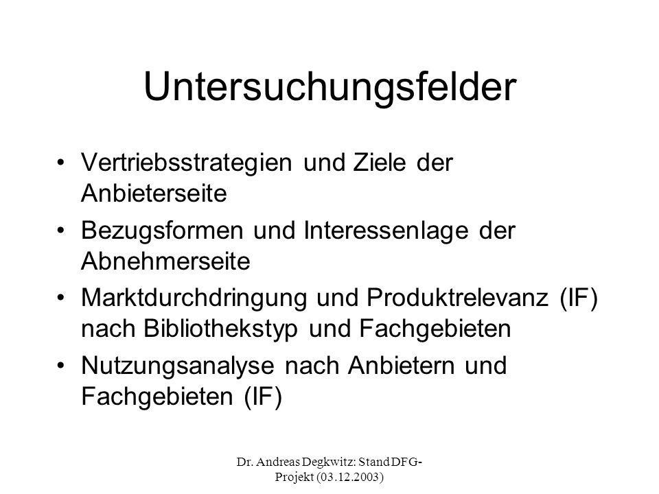 Dr. Andreas Degkwitz: Stand DFG- Projekt (03.12.2003) Untersuchungsfelder Vertriebsstrategien und Ziele der Anbieterseite Bezugsformen und Interessenl