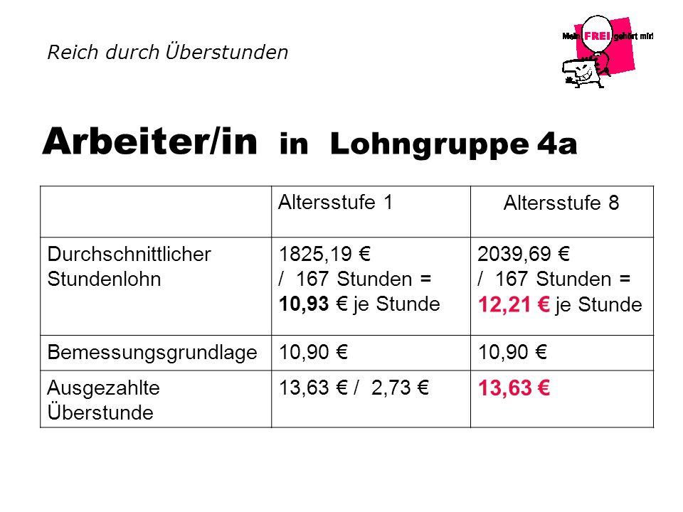 Arbeiter/in in Lohngruppe 4a Altersstufe 1Altersstufe 8 Durchschnittlicher Stundenlohn 1825,19 / 167 Stunden = 10,93 je Stunde 2039,69 / 167 Stunden =
