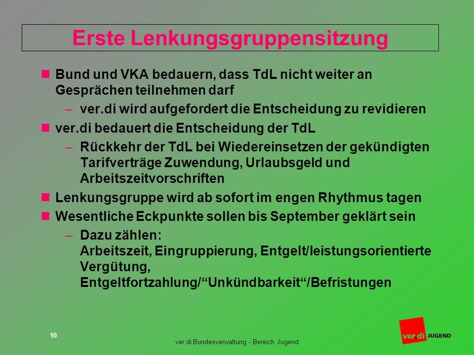 ver.di Bundesverwaltung - Bereich Jugend 10 Erste Lenkungsgruppensitzung Bund und VKA bedauern, dass TdL nicht weiter an Gesprächen teilnehmen darf –v