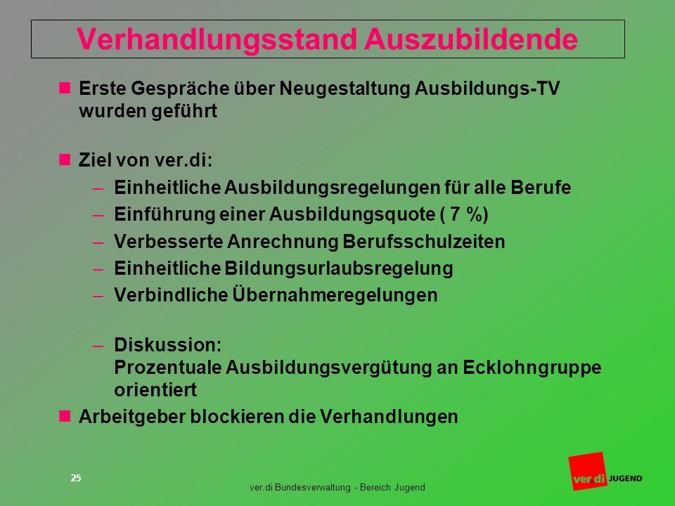 ver.di Bundesverwaltung - Bereich Jugend 25 Verhandlungsstand Auszubildende Erste Gespräche über Neugestaltung Ausbildungs-TV wurden geführt Ziel von