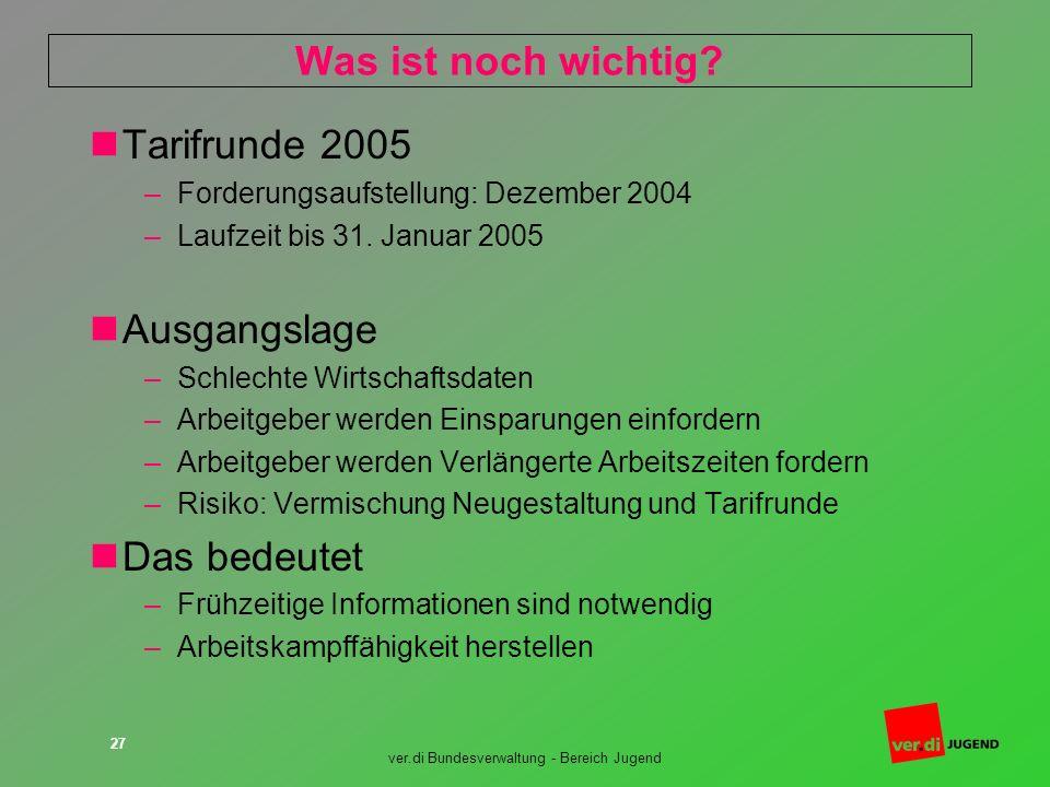 ver.di Bundesverwaltung - Bereich Jugend 27 Was ist noch wichtig? Tarifrunde 2005 –Forderungsaufstellung: Dezember 2004 –Laufzeit bis 31. Januar 2005