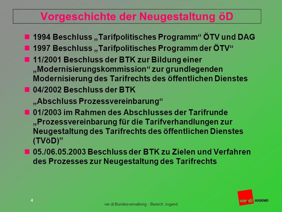 ver.di Bundesverwaltung - Bereich Jugend 4 Vorgeschichte der Neugestaltung öD 1994 Beschluss Tarifpolitisches Programm ÖTV und DAG 1997 Beschluss Tari