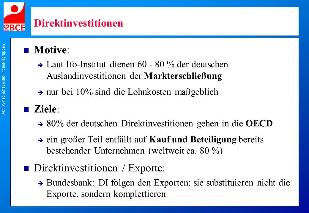 Abt. Wirtschaftspolitik - Industriegruppen Direktinvestitionen n Motive: Laut Ifo-Institut dienen 60 - 80 % der deutschen Auslandinvestitionen der Mar