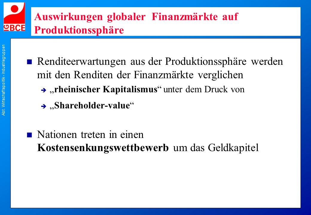 Abt. Wirtschaftspolitik - Industriegruppen Auswirkungen globaler Finanzmärkte auf Produktionssphäre n Renditeerwartungen aus der Produktionssphäre wer