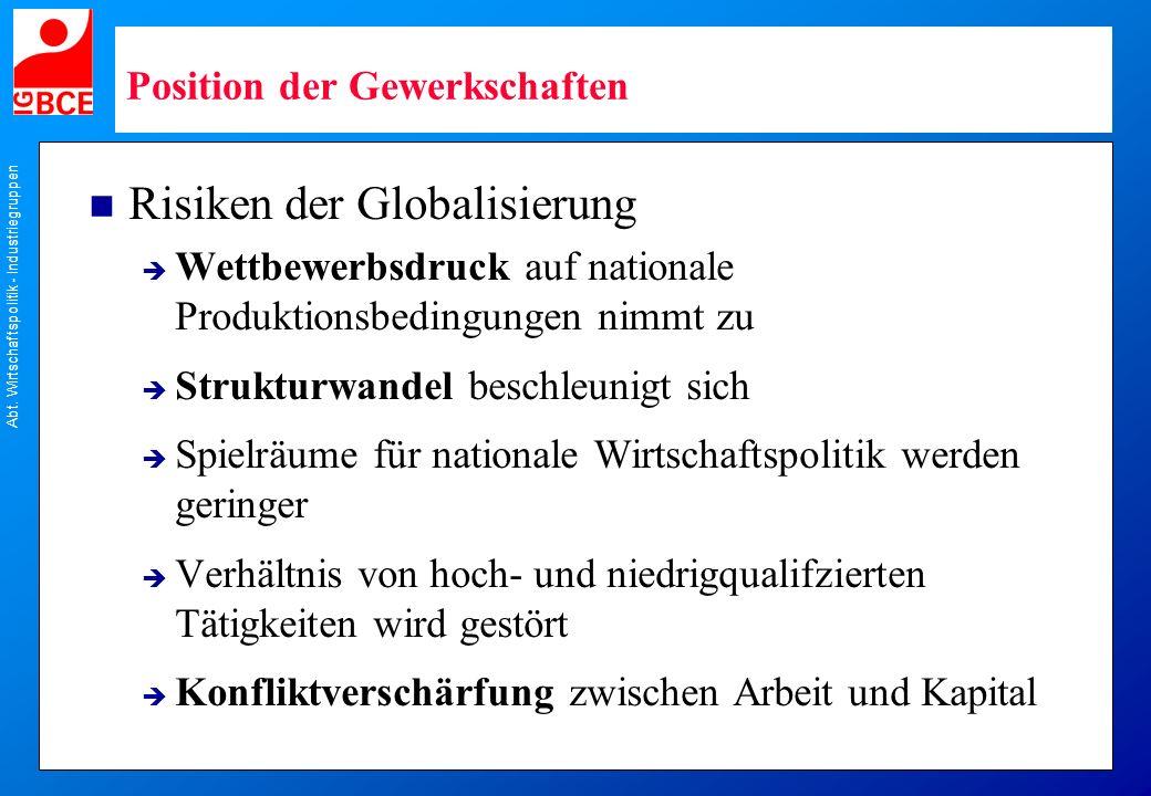 Abt. Wirtschaftspolitik - Industriegruppen Position der Gewerkschaften n Risiken der Globalisierung Wettbewerbsdruck auf nationale Produktionsbedingun