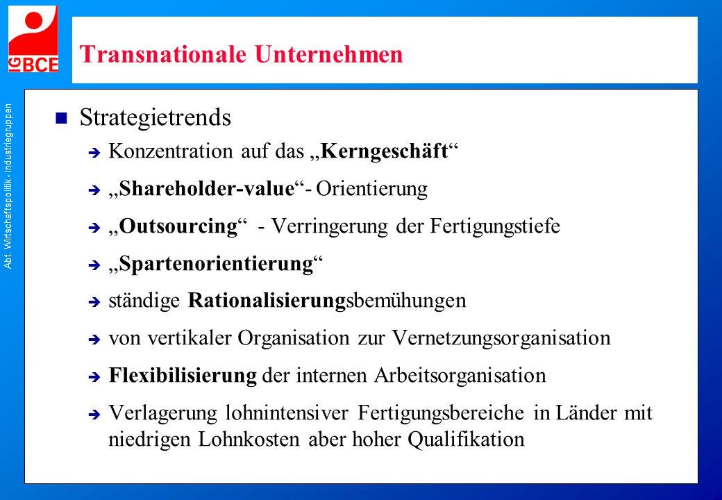 Abt. Wirtschaftspolitik - Industriegruppen Transnationale Unternehmen n Strategietrends Konzentration auf das Kerngeschäft Shareholder-value- Orientie