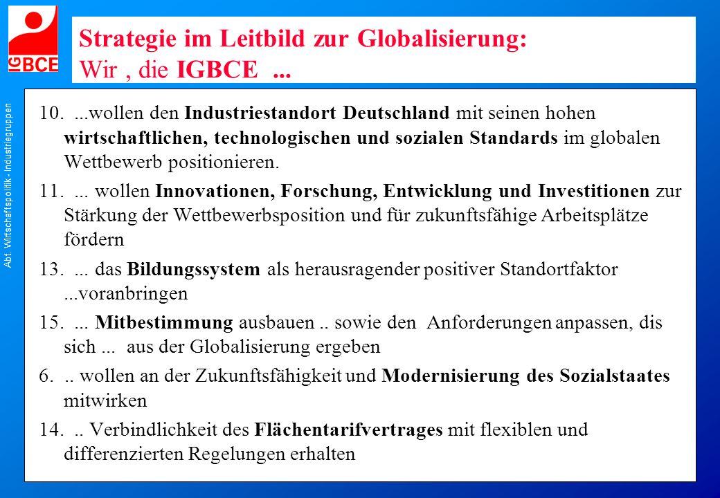 Abt. Wirtschaftspolitik - Industriegruppen Strategie im Leitbild zur Globalisierung: Wir, die IGBCE... 10....wollen den Industriestandort Deutschland