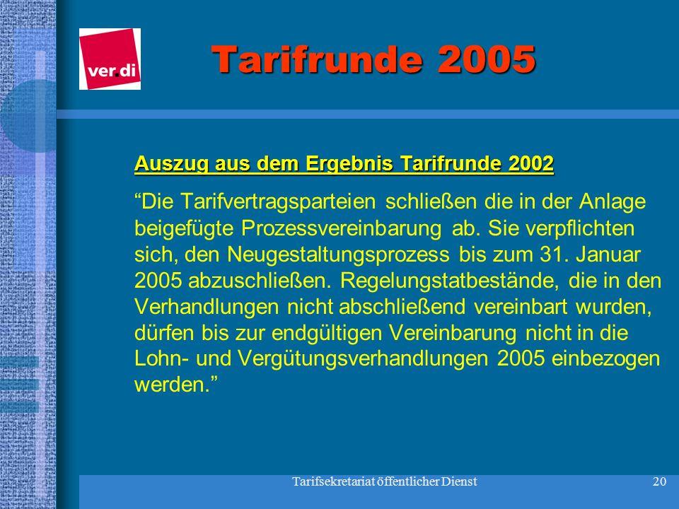 Tarifsekretariat öffentlicher Dienst20 Tarifrunde 2005 Auszug aus dem Ergebnis Tarifrunde 2002 Die Tarifvertragsparteien schließen die in der Anlage b