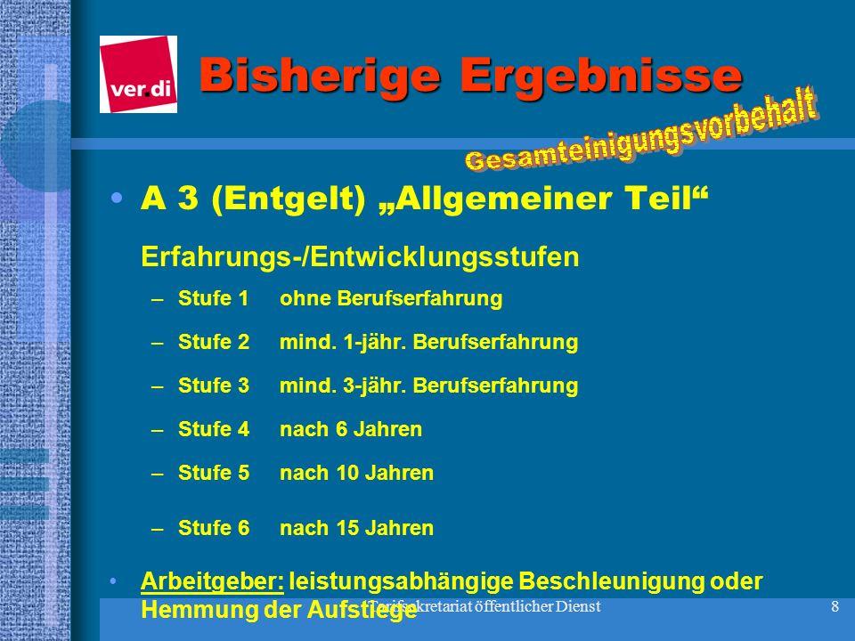 Tarifsekretariat öffentlicher Dienst9 Bisherige Ergebnisse A 3 (Entgelt) Allgemeiner TeilEntgeltgruppen Eckentgelte –EG 53-jähr.