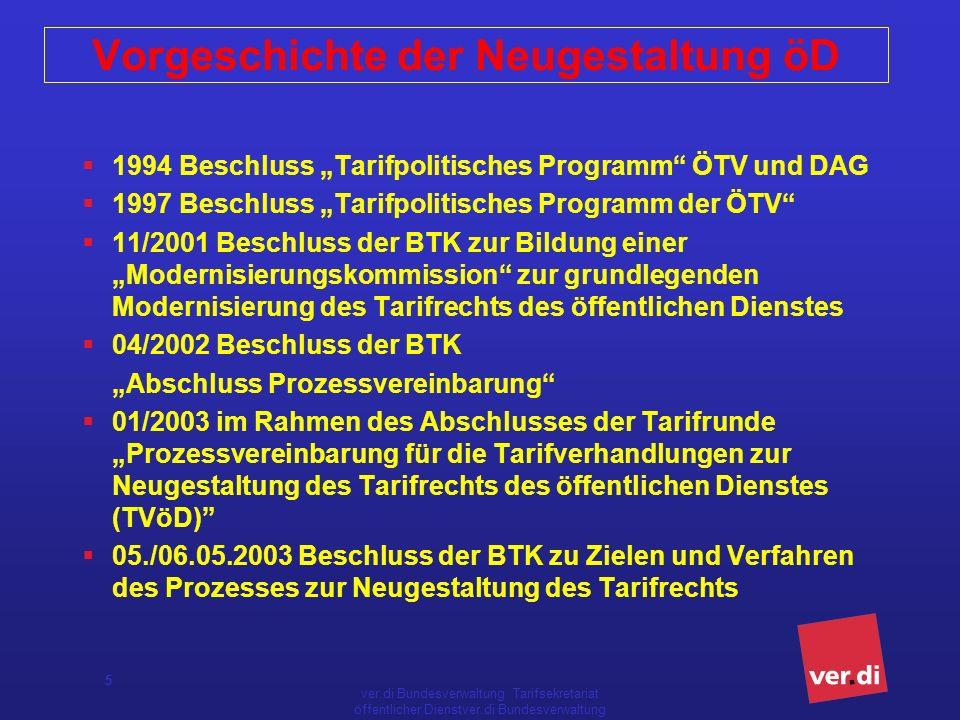 5 Vorgeschichte der Neugestaltung öD 1994 Beschluss Tarifpolitisches Programm ÖTV und DAG 1997 Beschluss Tarifpolitisches Programm der ÖTV 11/2001 Bes