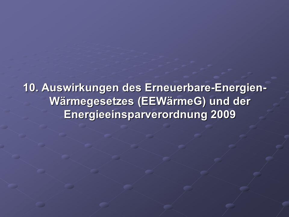10. Auswirkungen des Erneuerbare-Energien- Wärmegesetzes (EEWärmeG) und der Energieeinsparverordnung 2009