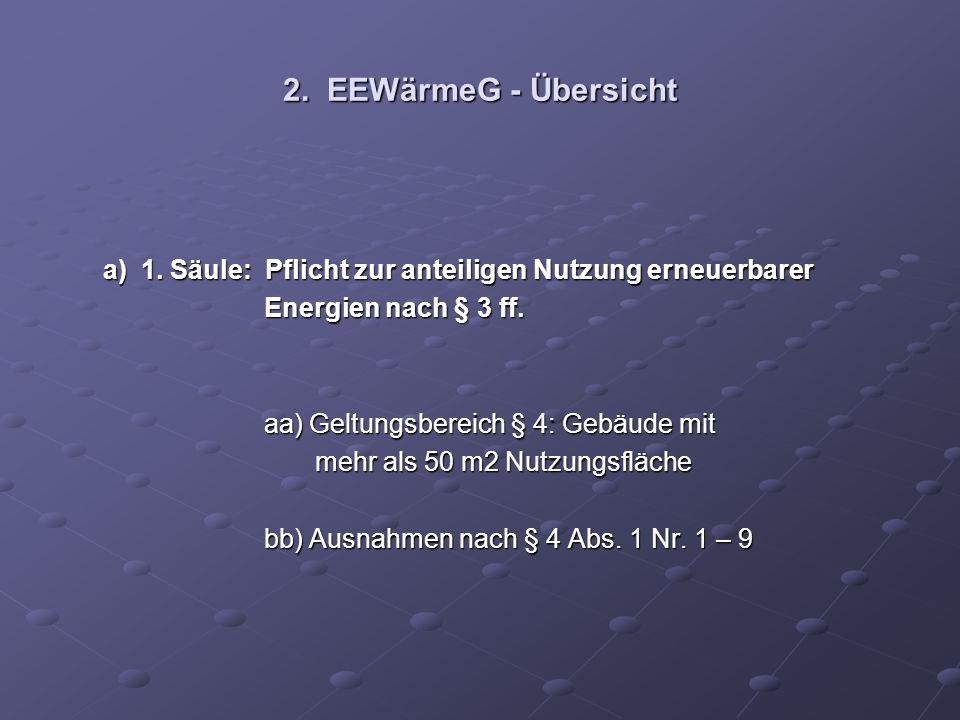 2. EEWärmeG - Übersicht a) 1. Säule: Pflicht zur anteiligen Nutzung erneuerbarer a) 1. Säule: Pflicht zur anteiligen Nutzung erneuerbarer Energien nac
