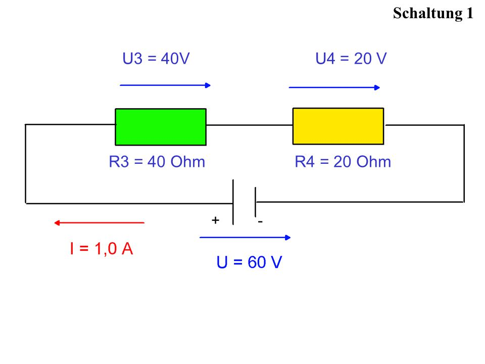 Schaltung 1 R3 = 40 Ohm R4 = 20 Ohm U3 = 40V U4 = 20 V