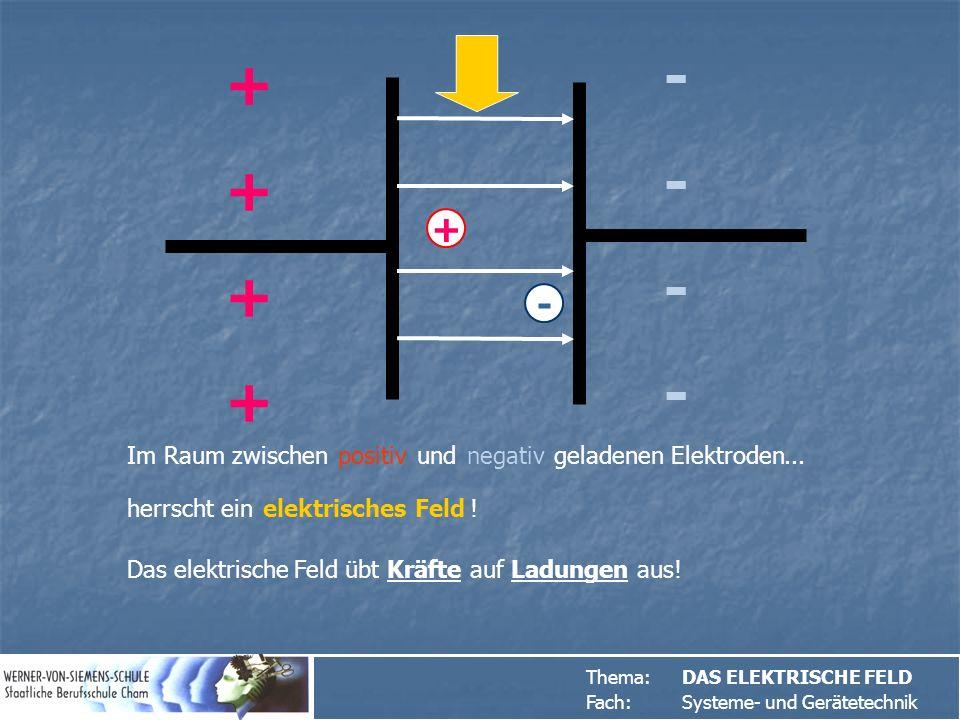 ++++++++ -------- Elektrische Feldlinien Man unterscheidet zwischen: - Homogene Feldern: Die Feldlinien sind parallel.
