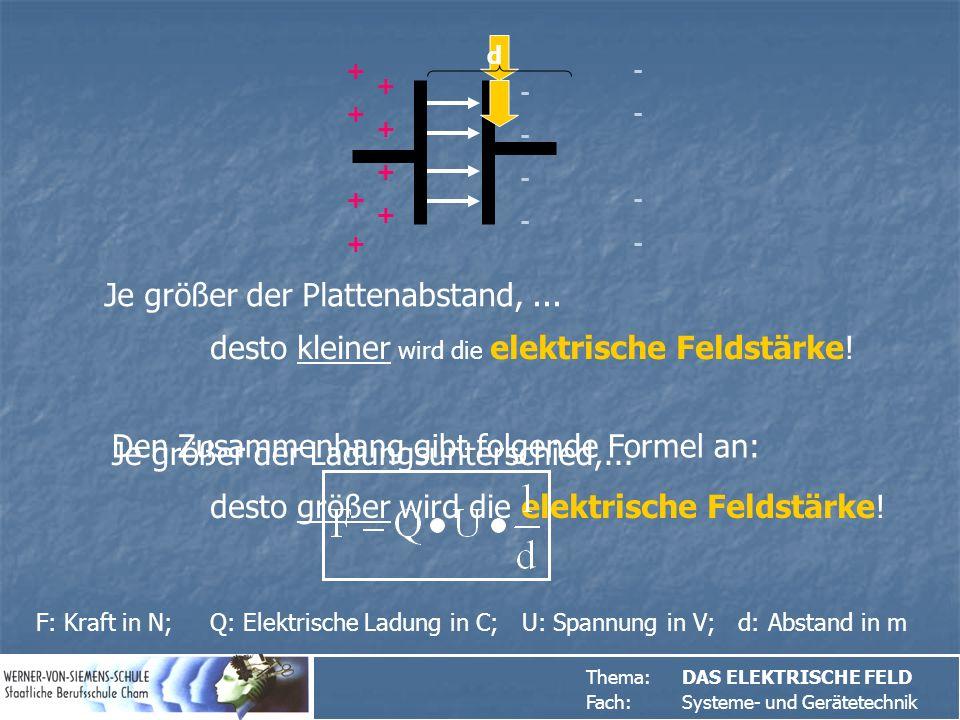 Thema:DAS ELEKTRISCHE FELD Fach: Systeme- und Gerätetechnik ++++++++ -------- Die elektrische Feldstärke ist ein Maß für die auf eine Ladung im elektrischen Feld.