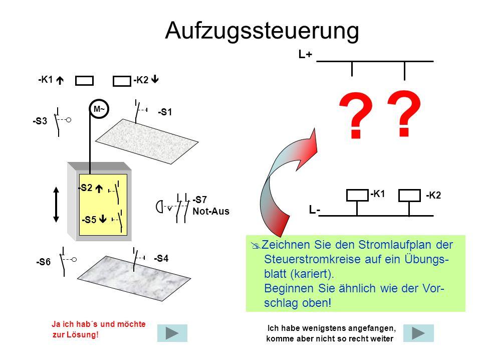 Aufzugssteuerung Ja ich hab´s und möchte zur Lösung! Zeichnen Sie den Stromlaufplan der Steuerstromkreise auf ein Übungs- blatt (kariert). Beginnen Si