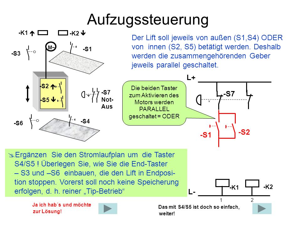 Aufzugssteuerung Der Lift soll jeweils von außen (S1,S4) ODER von innen (S2, S5) betätigt werden. Deshalb werden die zusammengehörenden Geber jeweils