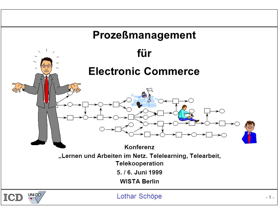 - 1 - Prozeßmanagement für Electronic Commerce Konferenz Lernen und Arbeiten im Netz. Telelearning, Telearbeit, Telekooperation 5. / 6. Juni 1999 WIST