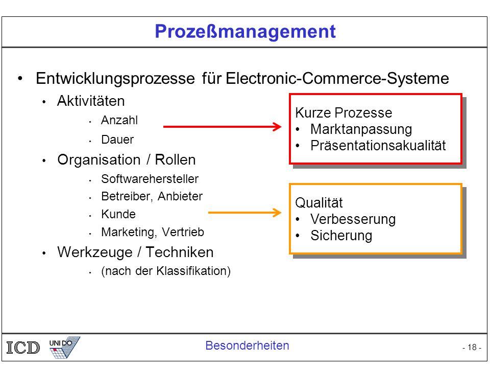 - 18 - Prozeßmanagement Entwicklungsprozesse für Electronic-Commerce-Systeme Aktivitäten Anzahl Dauer Organisation / Rollen Softwarehersteller Betreib