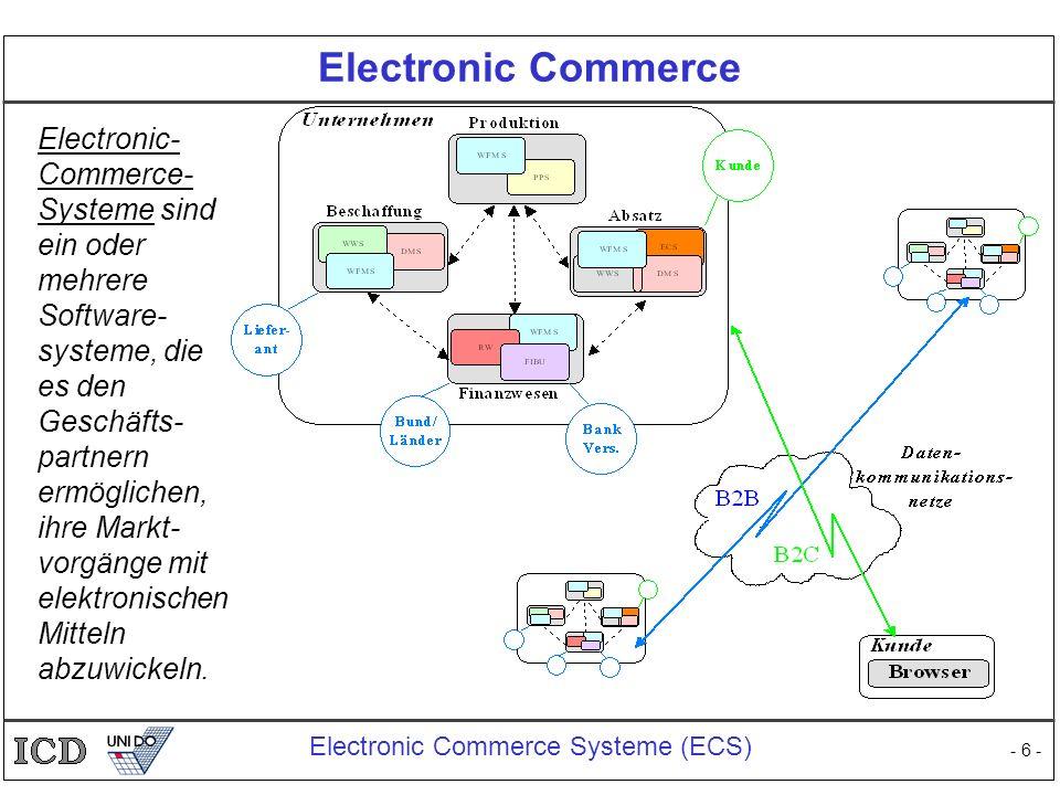 - 6 - Electronic Commerce Electronic- Commerce- Systeme sind ein oder mehrere Software- systeme, die es den Geschäfts- partnern ermöglichen, ihre Mark